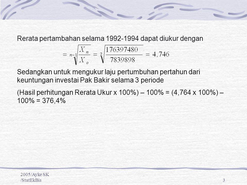2005/Ayke SK /StatEkBis3 Rerata pertambahan selama 1992-1994 dapat diukur dengan Sedangkan untuk mengukur laju pertumbuhan pertahun dari keuntungan investai Pak Bakir selama 3 periode (Hasil perhitungan Rerata Ukur x 100%) – 100% = (4,764 x 100%) – 100% = 376,4%