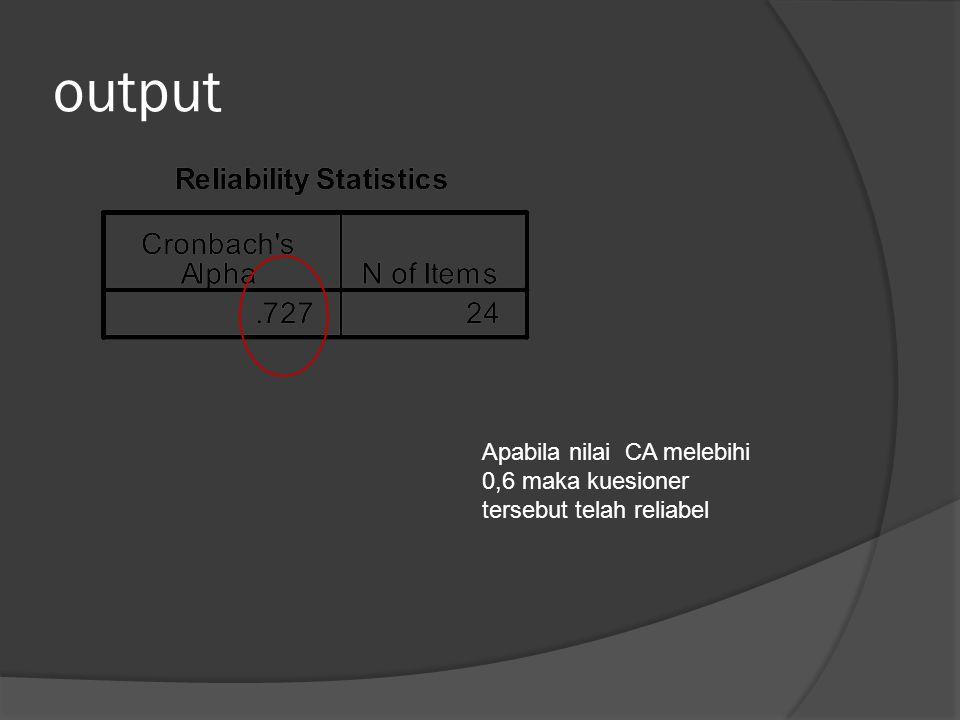 output Apabila nilai CA melebihi 0,6 maka kuesioner tersebut telah reliabel