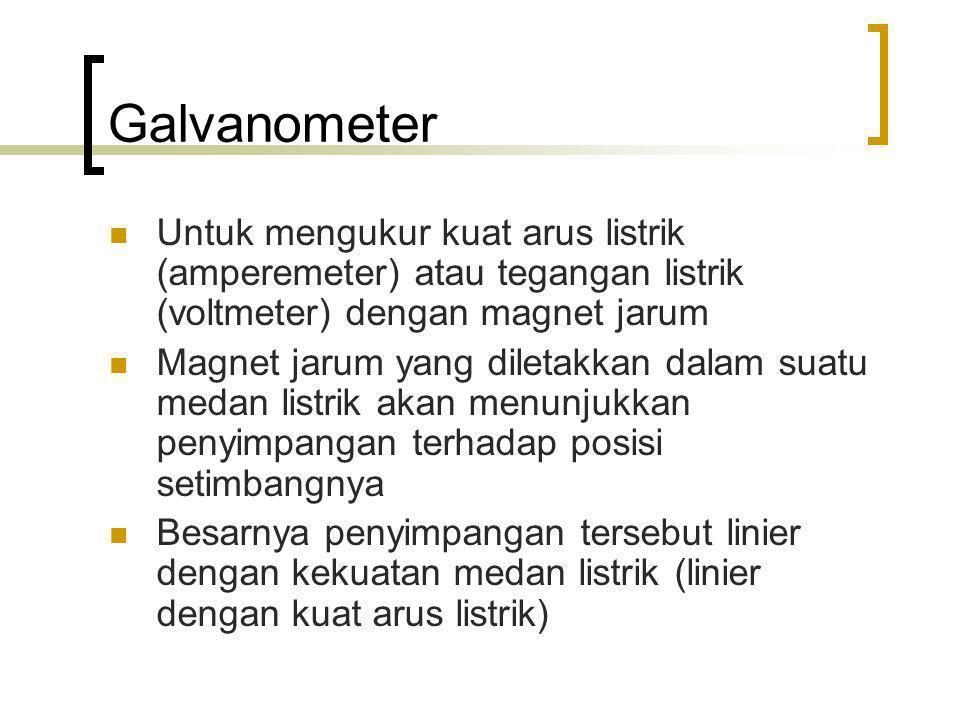 Galvanometer Untuk mengukur kuat arus listrik (amperemeter) atau tegangan listrik (voltmeter) dengan magnet jarum Magnet jarum yang diletakkan dalam s