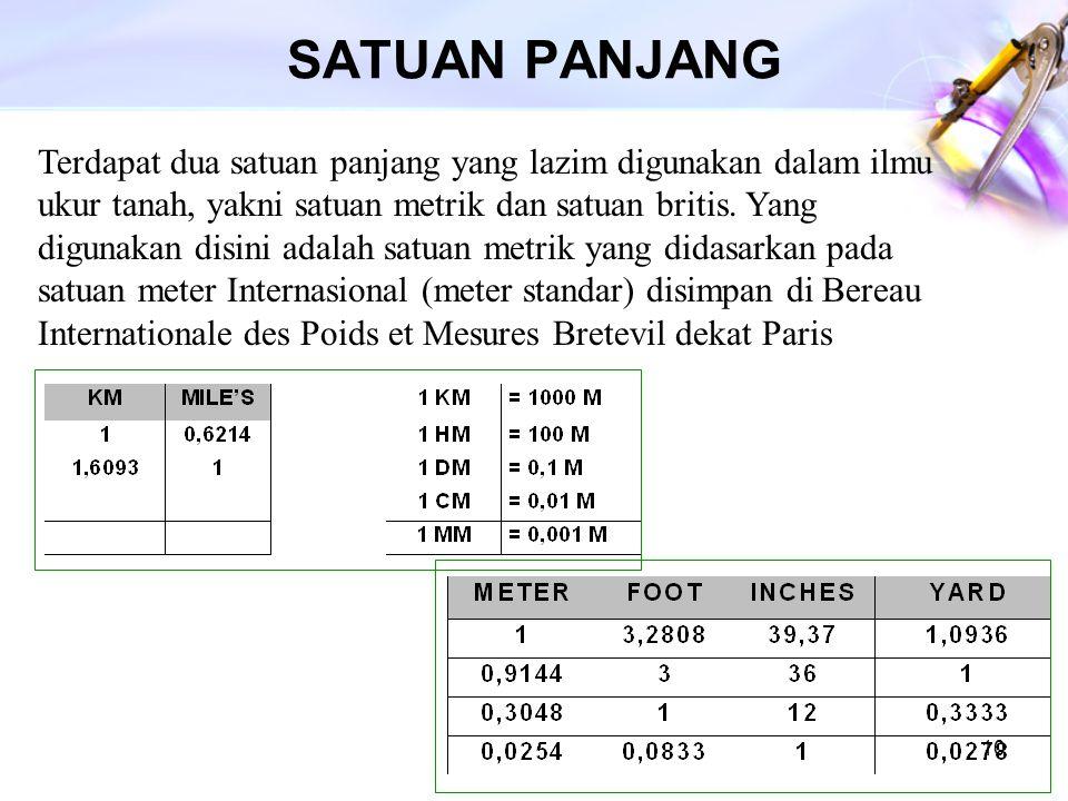 10 SATUAN PANJANG Terdapat dua satuan panjang yang lazim digunakan dalam ilmu ukur tanah, yakni satuan metrik dan satuan britis. Yang digunakan disini