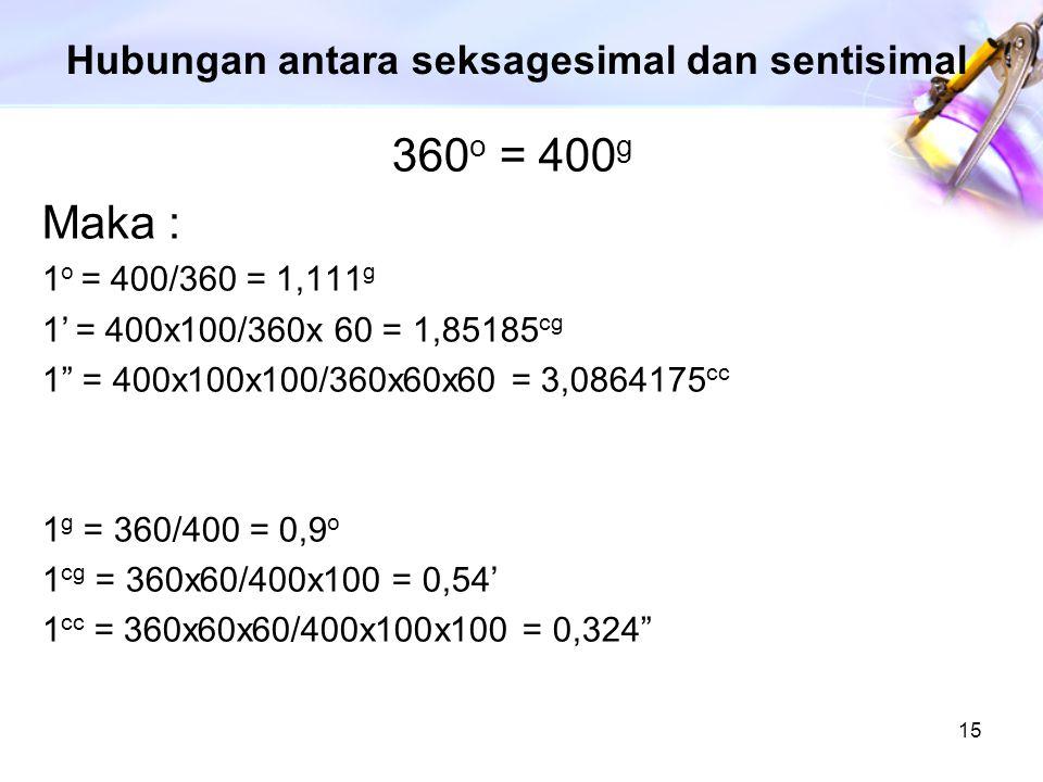 """15 Hubungan antara seksagesimal dan sentisimal 360 o = 400 g Maka : 1 o = 400/360 = 1,111 g 1' = 400x100/360x 60 = 1,85185 cg 1"""" = 400x100x100/360x60x"""