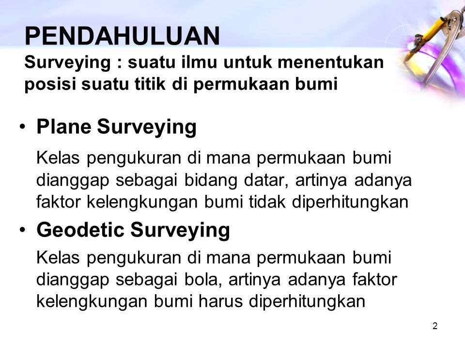 2 Surveying PENDAHULUAN Surveying : suatu ilmu untuk menentukan posisi suatu titik di permukaan bumi Plane SurveyingPlane Surveying Kelas pengukuran d