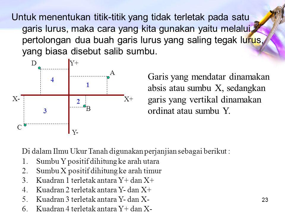 23 Untuk menentukan titik-titik yang tidak terletak pada satu garis lurus, maka cara yang kita gunakan yaitu melalui pertolongan dua buah garis lurus