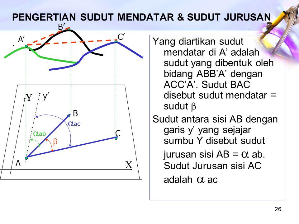 26 PENGERTIAN SUDUT MENDATAR & SUDUT JURUSAN. Yang diartikan sudut mendatar di A' adalah sudut yang dibentuk oleh bidang ABB'A' dengan ACC'A'. Sudut B