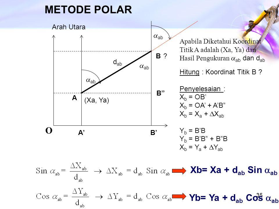 """35 METODE POLAR A B O  ab d ab B' B"""" A' Arah Utara  ab ? (Xa, Ya) Apabila Diketahui Koordinat Titik A adalah (Xa, Ya) dan Hasil Pengukuran  ab dan"""