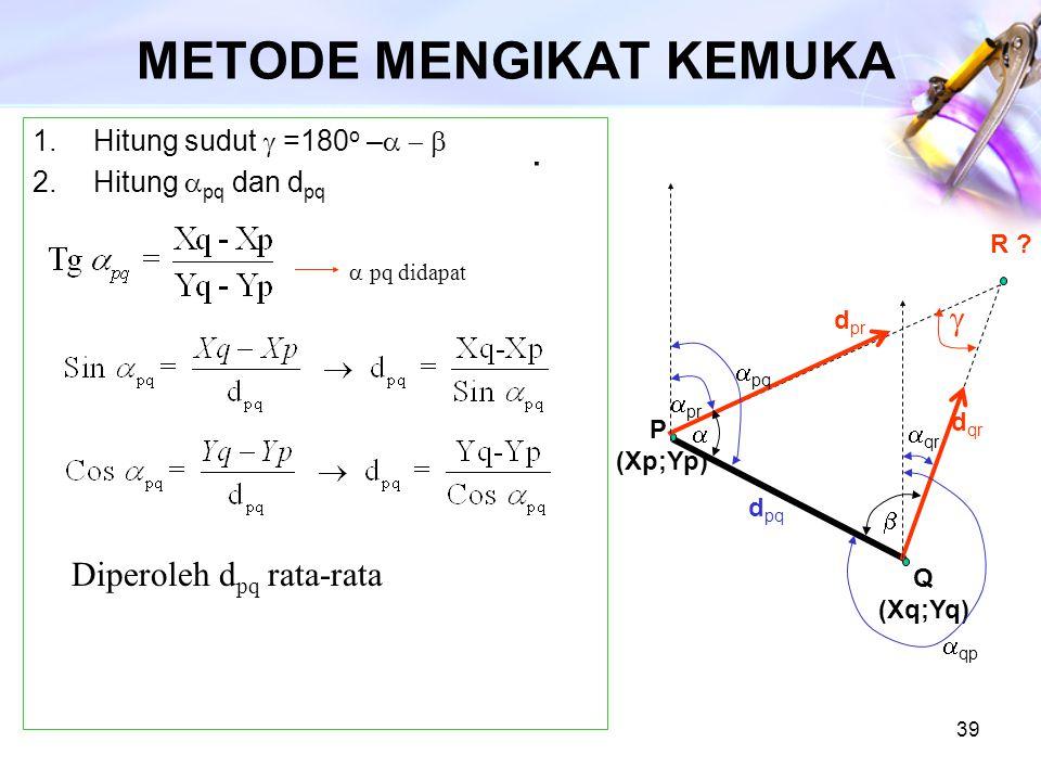 39 METODE MENGIKAT KEMUKA 1.Hitung sudut  =180 o –  2.Hitung  pq  dan d pq. R ? P (Xp;Yp) Q (Xq;Yq) d pq d pr d qr     pr  pq  qr  qp