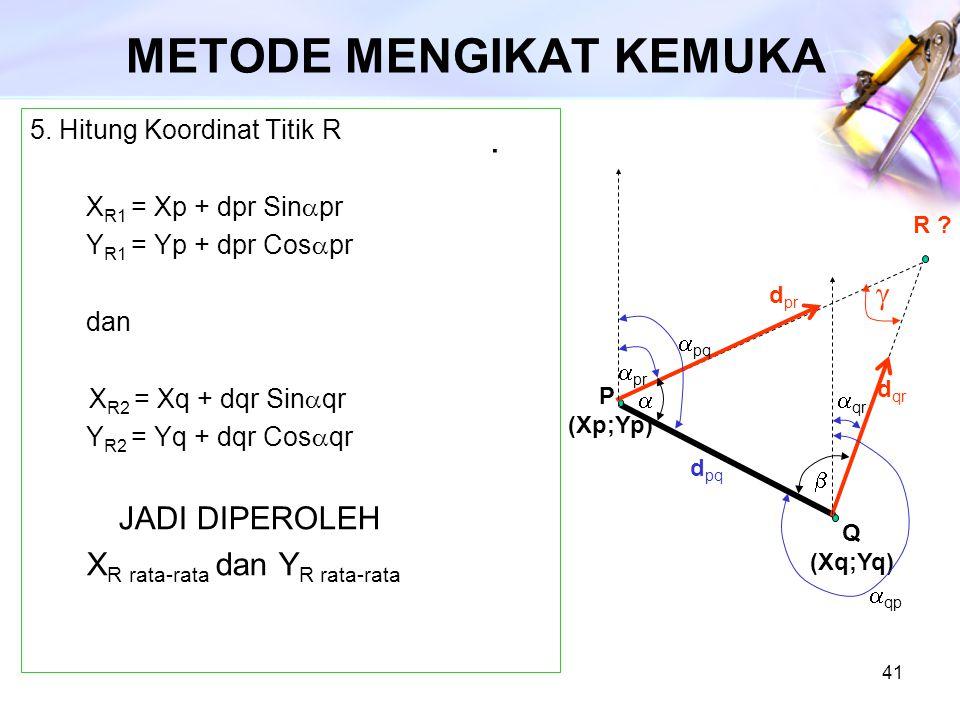 41 METODE MENGIKAT KEMUKA 5. Hitung Koordinat Titik R X R1 = Xp + dpr Sin  pr Y R1 = Yp + dpr Cos  pr dan X R2 = Xq + dqr Sin  qr Y R2 = Yq + dqr C