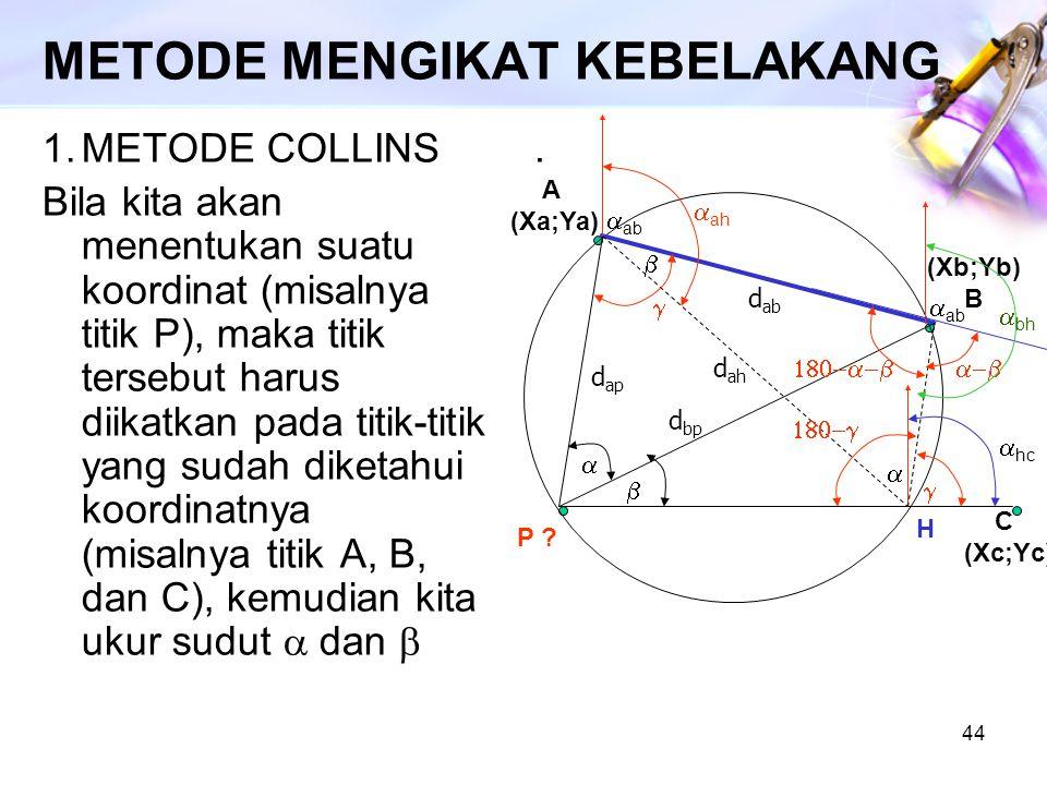 44 METODE MENGIKAT KEBELAKANG 1.METODE COLLINS Bila kita akan menentukan suatu koordinat (misalnya titik P), maka titik tersebut harus diikatkan pada