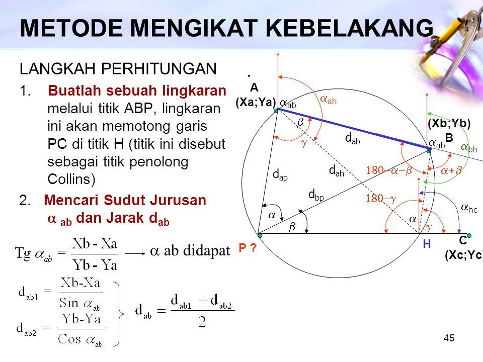 45 METODE MENGIKAT KEBELAKANG LANGKAH PERHITUNGAN 1. Buatlah sebuah lingkaran melalui titik ABP, lingkaran ini akan memotong garis PC di titik H (titi