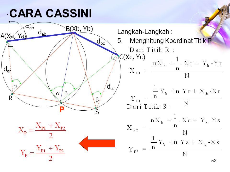 53 CARA CASSINI. C(Xc, Yc) A(Xa, Ya) P R S B(Xb, Yb)    d ar d ab d bc d cs  ab Langkah-Langkah : 5. Menghitung Koordinat Titik P