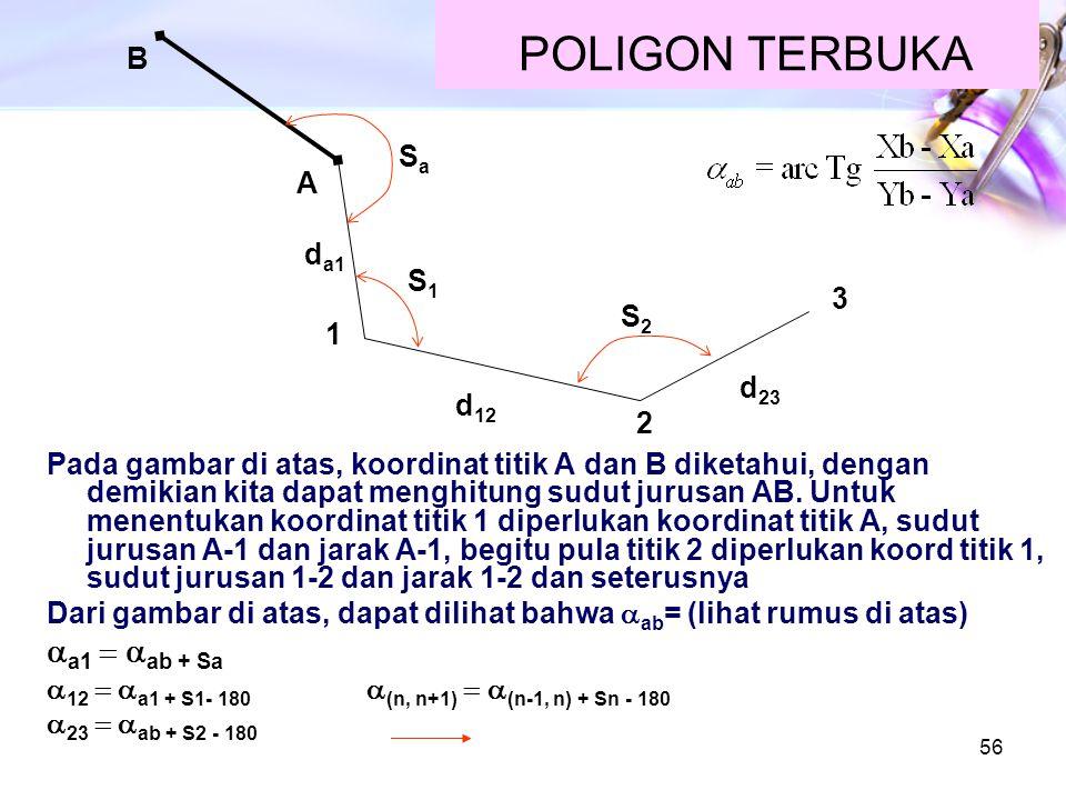 56 POLIGON TERBUKA Pada gambar di atas, koordinat titik A dan B diketahui, dengan demikian kita dapat menghitung sudut jurusan AB. Untuk menentukan ko