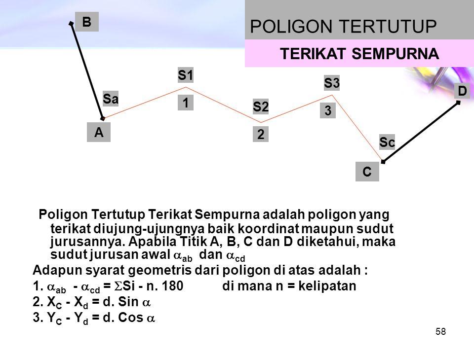 58 POLIGON TERTUTUP Poligon Tertutup Terikat Sempurna adalah poligon yang terikat diujung-ujungnya baik koordinat maupun sudut jurusannya. Apabila Tit
