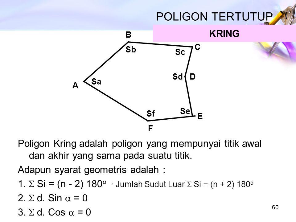 60 POLIGON TERTUTUP Poligon Kring adalah poligon yang mempunyai titik awal dan akhir yang sama pada suatu titik. Adapun syarat geometris adalah : 1. 