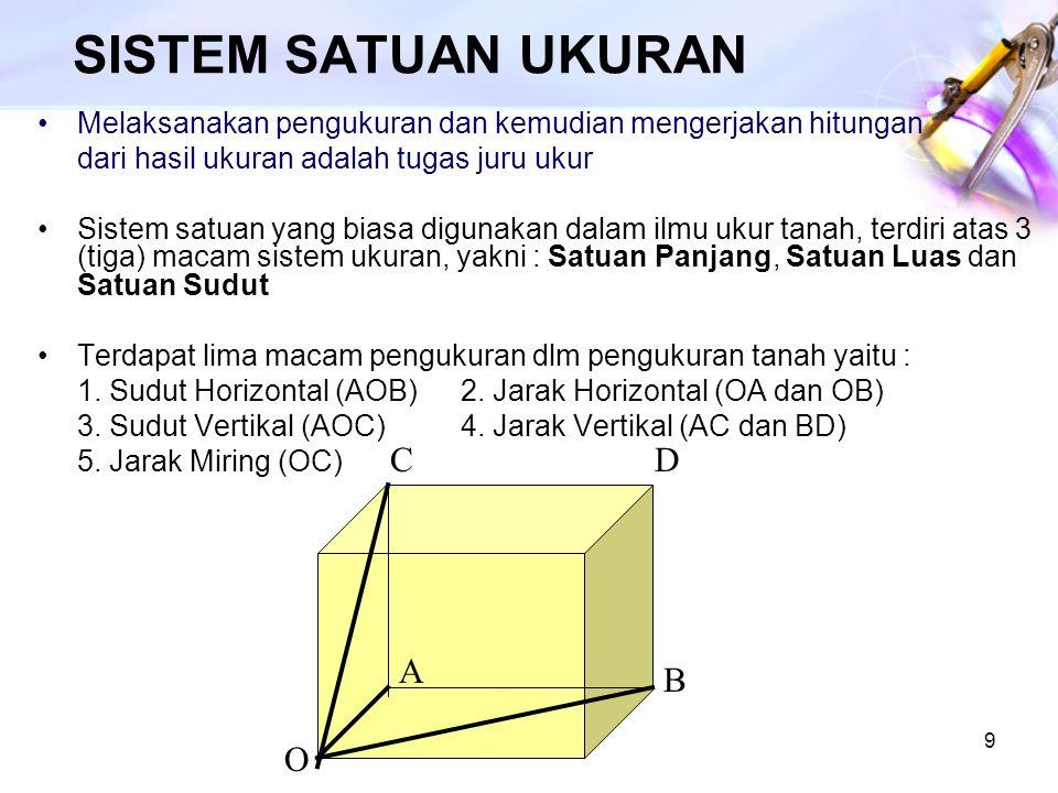 10 SATUAN PANJANG Terdapat dua satuan panjang yang lazim digunakan dalam ilmu ukur tanah, yakni satuan metrik dan satuan britis.