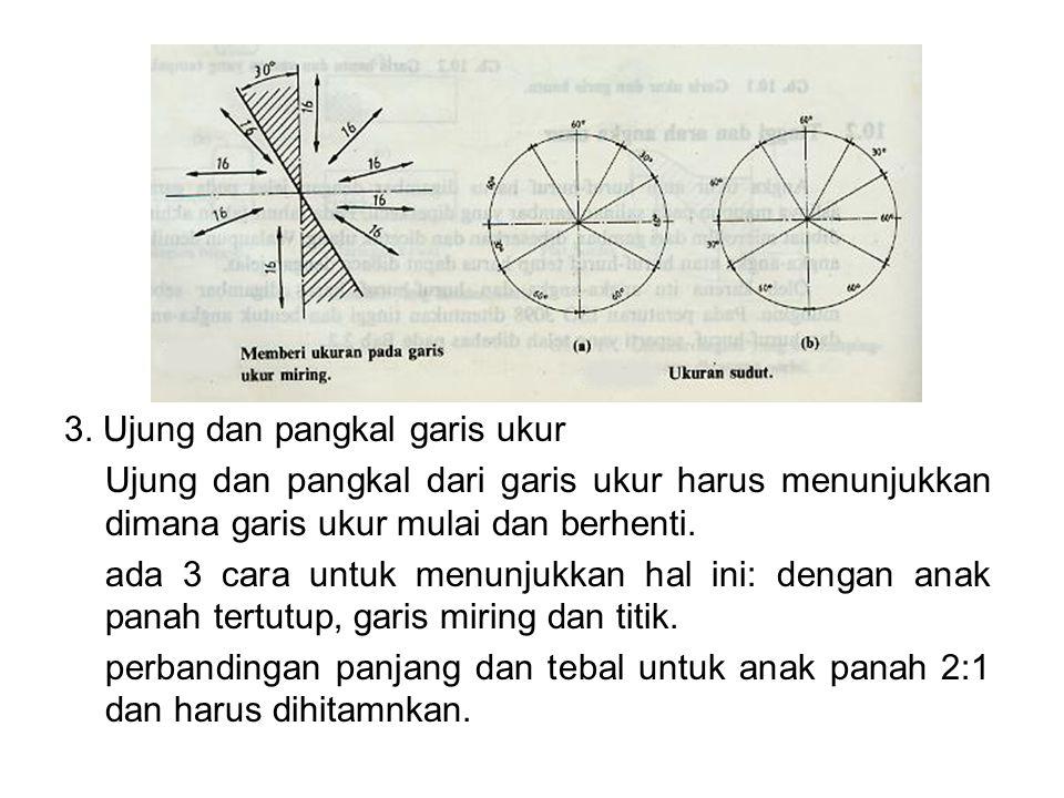 3. Ujung dan pangkal garis ukur Ujung dan pangkal dari garis ukur harus menunjukkan dimana garis ukur mulai dan berhenti. ada 3 cara untuk menunjukkan