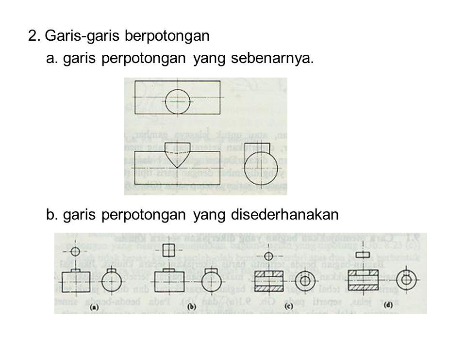 2. Garis-garis berpotongan a. garis perpotongan yang sebenarnya. b. garis perpotongan yang disederhanakan