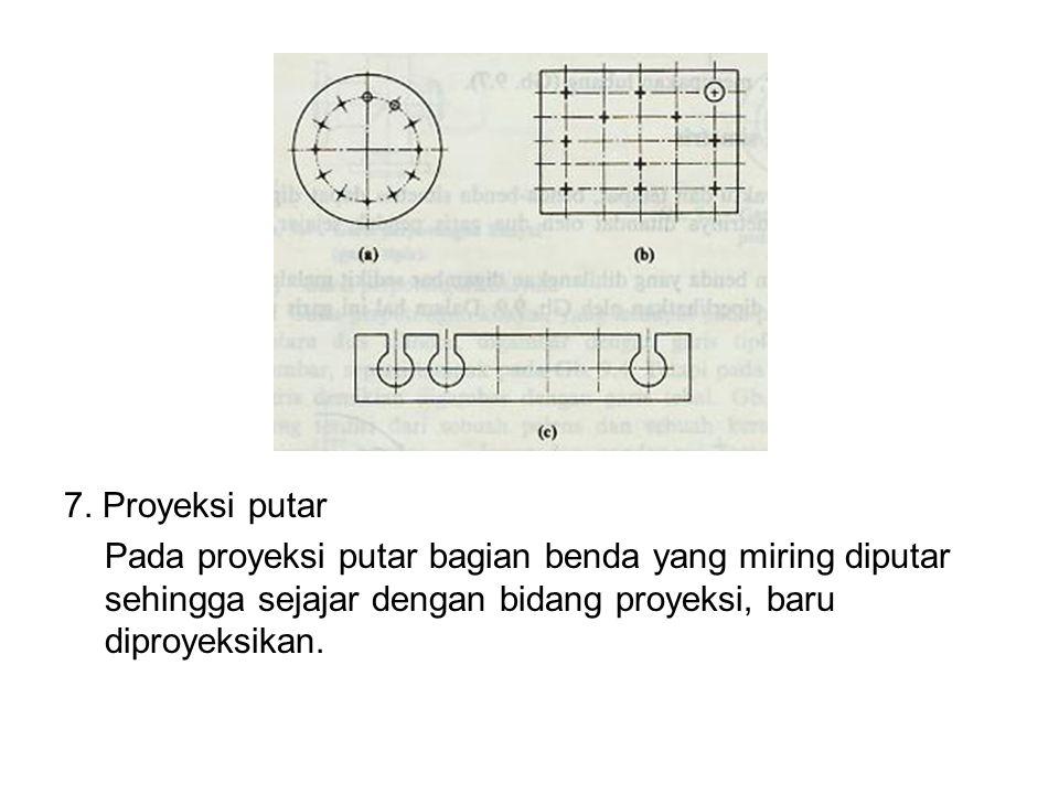 8.Penyederhanaan gambar bagian-bagian yang dikartel, jaring kawat, plat bordes.
