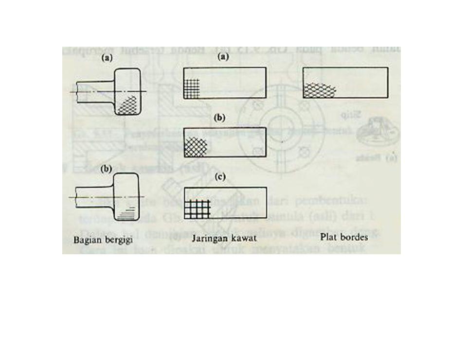 Aturan-aturan dasar untuk memberi ukuran 1.Garis ukur dan garis bantu Garis bantu dan garis ukur ditarik dengan garis tipis.