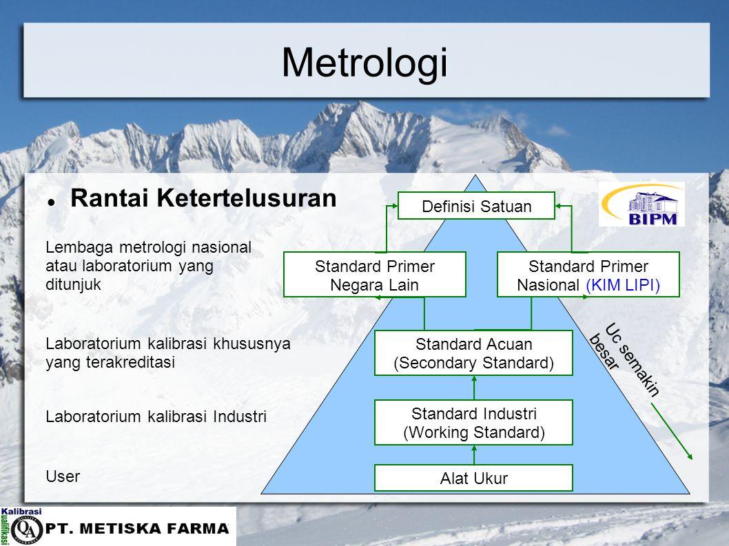 Metrologi Rantai Ketertelusuran Definisi Satuan Standard Primer Nasional (KIM LIPI) Standard Acuan (Secondary Standard) Standard Industri (Working Sta