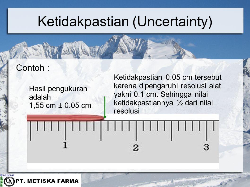 Ketidakpastian (Uncertainty) Contoh : Hasil pengukuran adalah 1,55 cm ± 0.05 cm Ketidakpastian 0.05 cm tersebut karena dipengaruhi resolusi alat yakni 0.1 cm.
