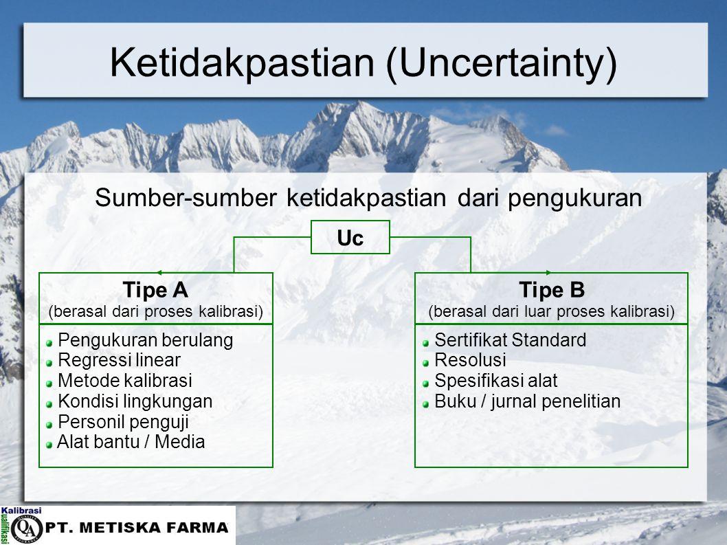Ketidakpastian (Uncertainty) Sumber-sumber ketidakpastian dari pengukuran Uc Tipe A (berasal dari proses kalibrasi) Tipe B (berasal dari luar proses k