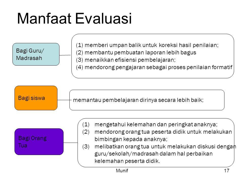 Munif17 Manfaat Evaluasi Bagi Guru/ Madrasah Bagi siswa Bagi Orang Tua (1) memberi umpan balik untuk koreksi hasil penilaian; (2) membantu pembuatan l