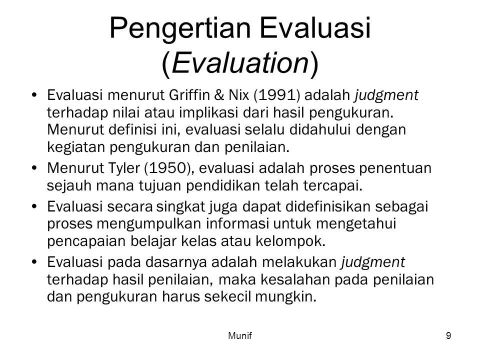 Munif9 Pengertian Evaluasi (Evaluation) Evaluasi menurut Griffin & Nix (1991) adalah judgment terhadap nilai atau implikasi dari hasil pengukuran. Men