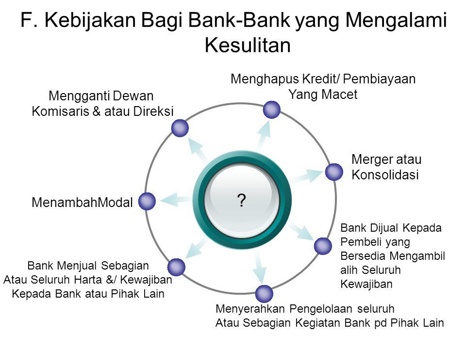 F. Kebijakan Bagi Bank-Bank yang Mengalami Kesulitan .