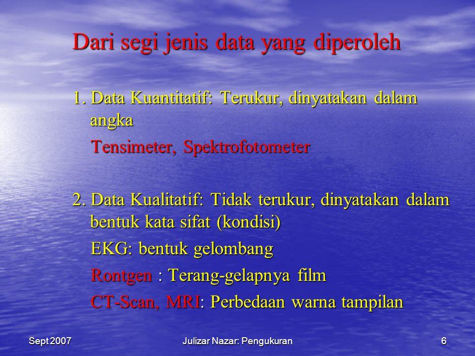 Sept 2007Julizar Nazar: Pengukuran5 Dari segi mendapatkan data 1.