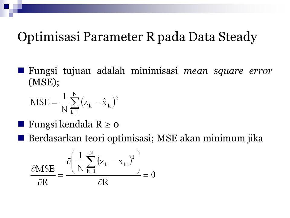 Optimisasi Parameter R pada Data Steady Fungsi tujuan adalah minimisasi mean square error (MSE); Fungsi kendala R ≥ 0 Berdasarkan teori optimisasi; MS