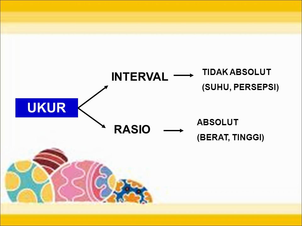 UKUR INTERVAL TIDAK ABSOLUT (SUHU, PERSEPSI) RASIO ABSOLUT (BERAT, TINGGI)