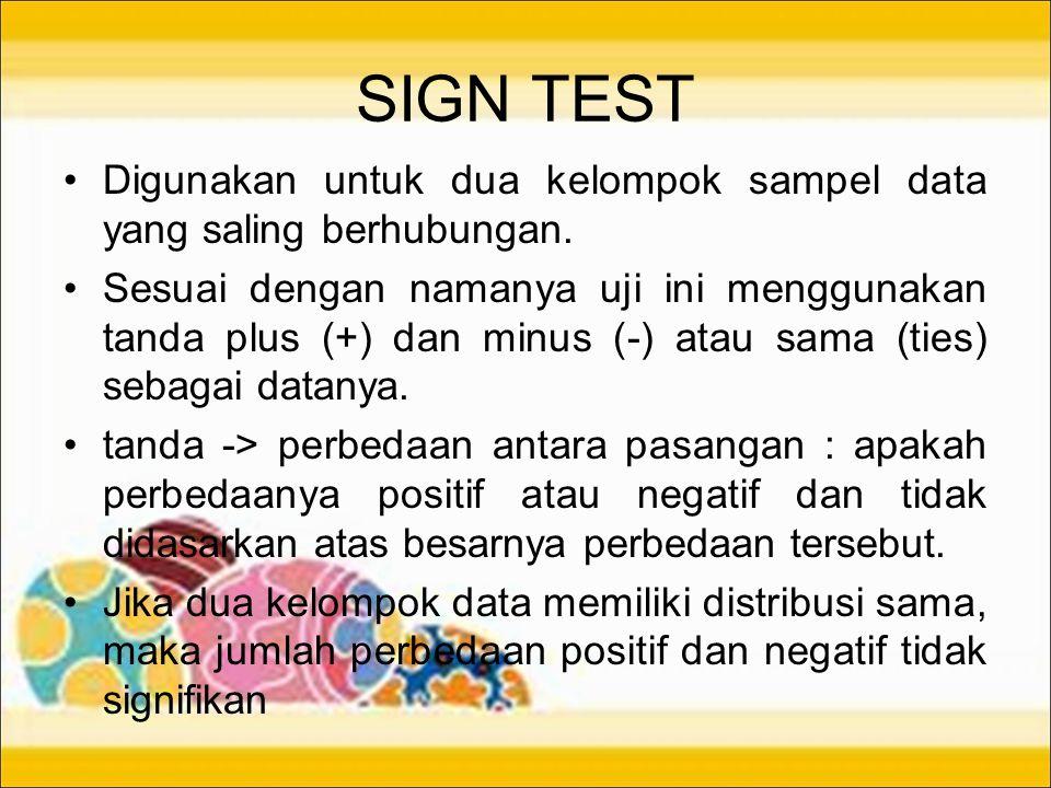 SIGN TEST Digunakan untuk dua kelompok sampel data yang saling berhubungan. Sesuai dengan namanya uji ini menggunakan tanda plus (+) dan minus (-) ata