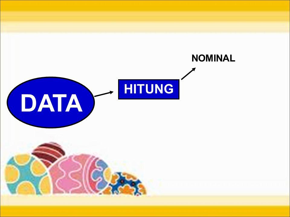 SIGN TEST Digunakan untuk dua kelompok sampel data yang saling berhubungan.
