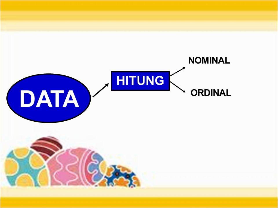 PEDOMAN PENGGUNAAN UJI STATISTIK MULAI TIPE DATA DISTRIBUSI DATA STATISTIK NON-PARAMETRIK STATISTIK NON-PARAMETRIK NOMINAL / ORDINAL INTERVAL / RASIO TIDAK NORMAL NORMAL