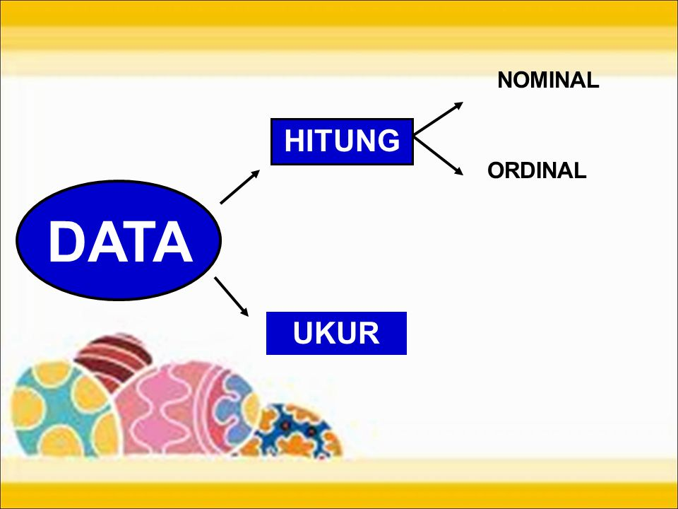 PEDOMAN PENGGUNAAN UJI STATISTIK MULAI TIPE DATA DISTRIBUSI DATA BESAR SAMPEL STATISTIK NON-PARAMETRIK STATISTIK NON-PARAMETRIK NOMINAL / ORDINAL INTERVAL / RASIO TIDAK NORMAL NORMAL