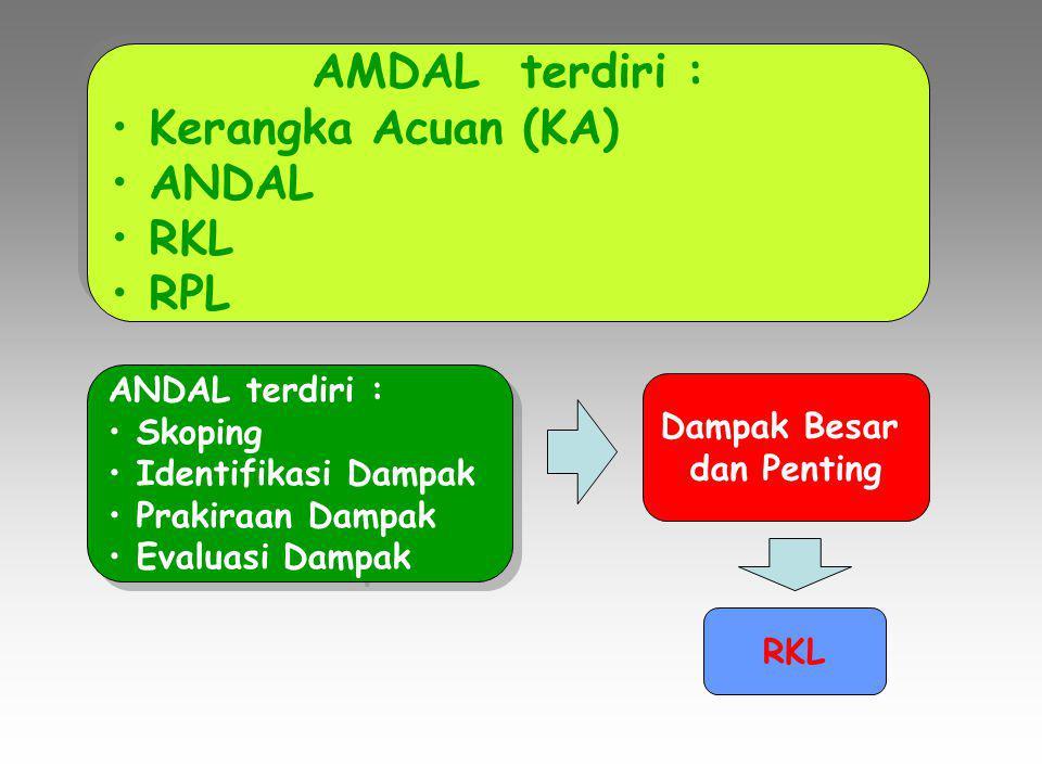 AMDAL terdiri : Kerangka Acuan (KA) ANDAL RKL RPL AMDAL terdiri : Kerangka Acuan (KA) ANDAL RKL RPL ANDAL terdiri : Skoping Identifikasi Dampak Prakir