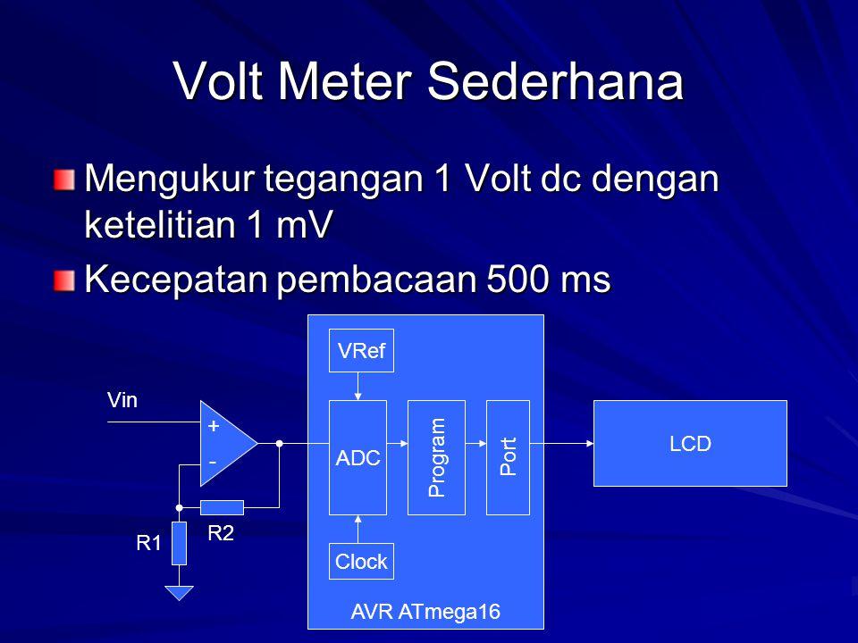 AVR ATmega16 Volt Meter Sederhana Vin ADC Program Port LCD Clock VRef + - Mengukur tegangan 1 Volt dc dengan ketelitian 1 mV Kecepatan pembacaan 500 m