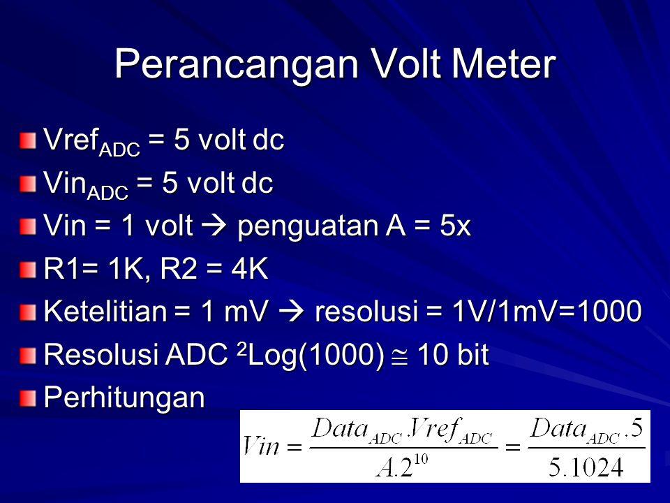 Perancangan Volt Meter Vref ADC = 5 volt dc Vin ADC = 5 volt dc Vin = 1 volt  penguatan A = 5x R1= 1K, R2 = 4K Ketelitian = 1 mV  resolusi = 1V/1mV=