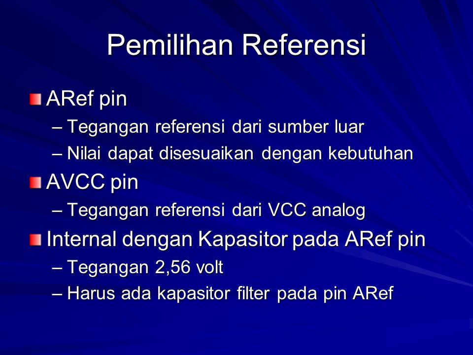 Pemilihan Referensi ARef pin –Tegangan referensi dari sumber luar –Nilai dapat disesuaikan dengan kebutuhan AVCC pin –Tegangan referensi dari VCC anal