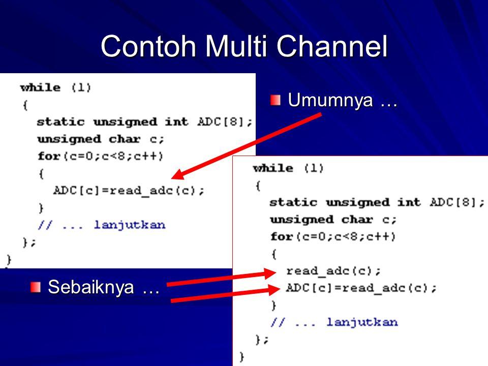 Contoh Multi Channel Sebaiknya … Umumnya …