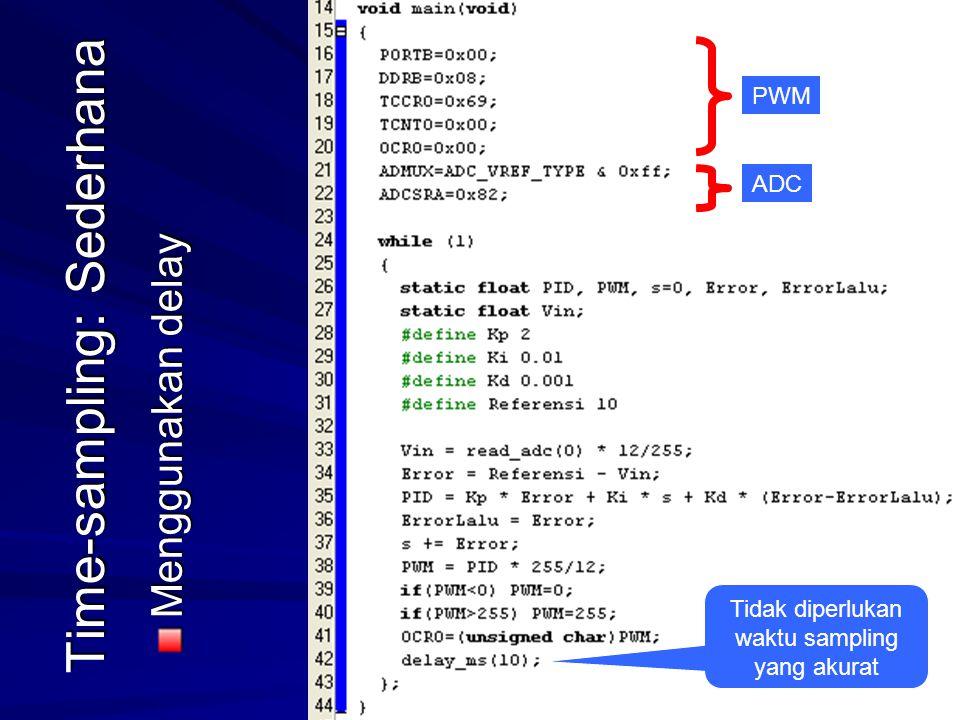 Time-sampling: Sederhana Menggunakan delay Tidak diperlukan waktu sampling yang akurat PWM ADC