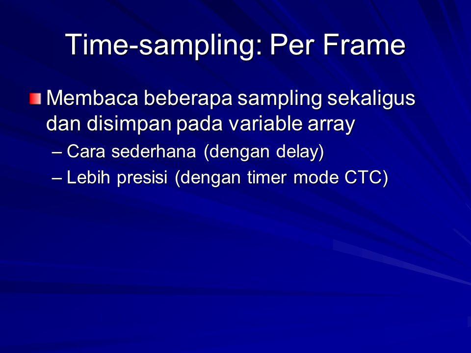 Time-sampling: Per Frame Membaca beberapa sampling sekaligus dan disimpan pada variable array –Cara sederhana (dengan delay) –Lebih presisi (dengan ti