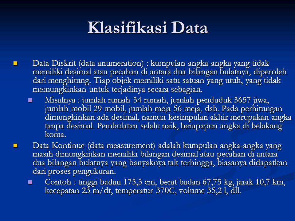Klasifikasi Data Data Diskrit (data anumeration) : kumpulan angka-angka yang tidak memiliki desimal atau pecahan di antara dua bilangan bulatnya, diperoleh dari menghitung.