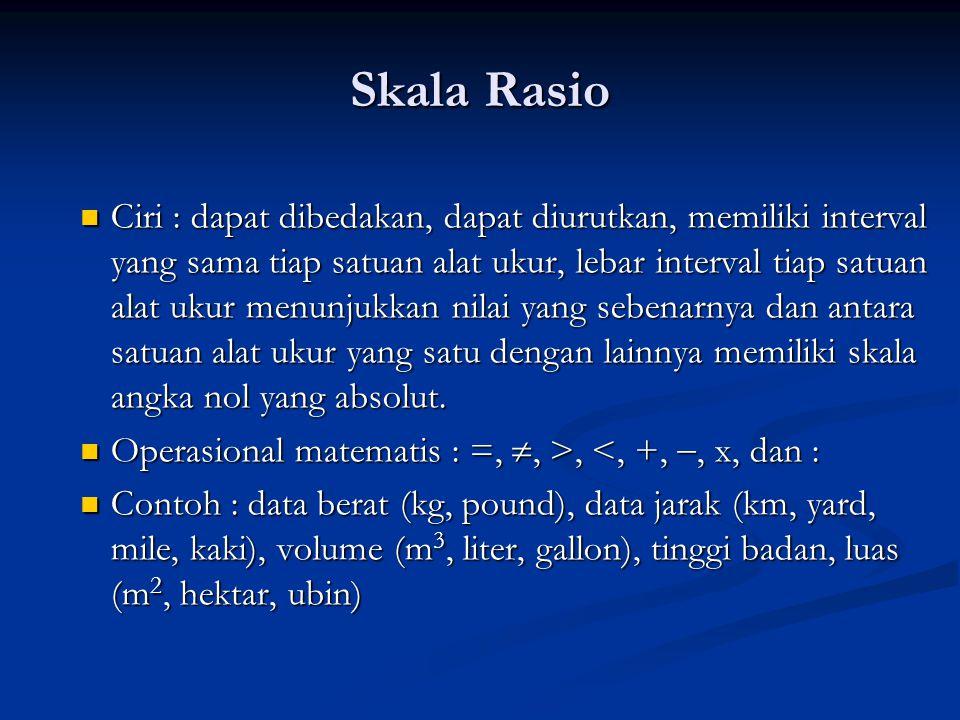 Skala Rasio Ciri : dapat dibedakan, dapat diurutkan, memiliki interval yang sama tiap satuan alat ukur, lebar interval tiap satuan alat ukur menunjukkan nilai yang sebenarnya dan antara satuan alat ukur yang satu dengan lainnya memiliki skala angka nol yang absolut.