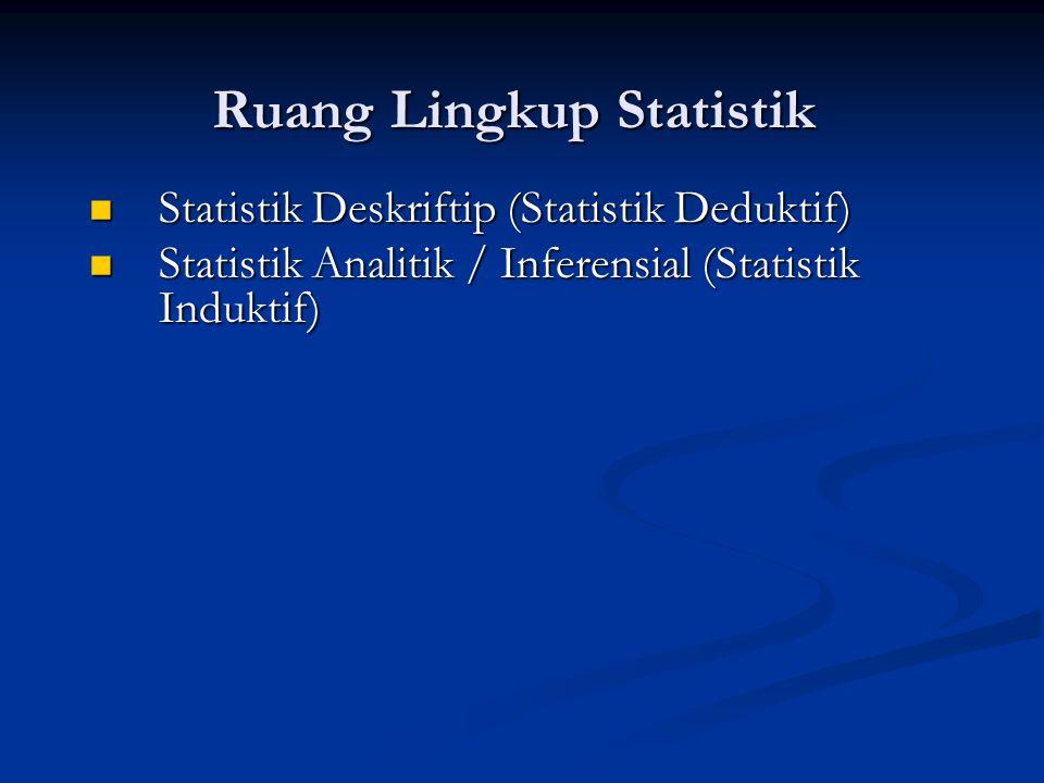 Ruang Lingkup Statistik Statistik Deskriftip (Statistik Deduktif) Statistik Deskriftip (Statistik Deduktif) Statistik Analitik / Inferensial (Statistik Induktif) Statistik Analitik / Inferensial (Statistik Induktif)