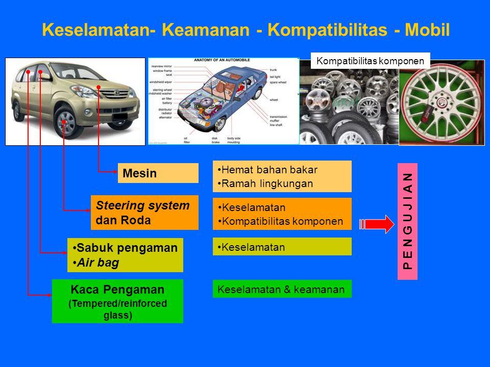 Keselamatan- Keamanan - Kompatibilitas - Mobil Steering system dan Roda Sabuk pengaman Air bag Keselamatan Kompatibilitas komponen Keselamatan Hemat b