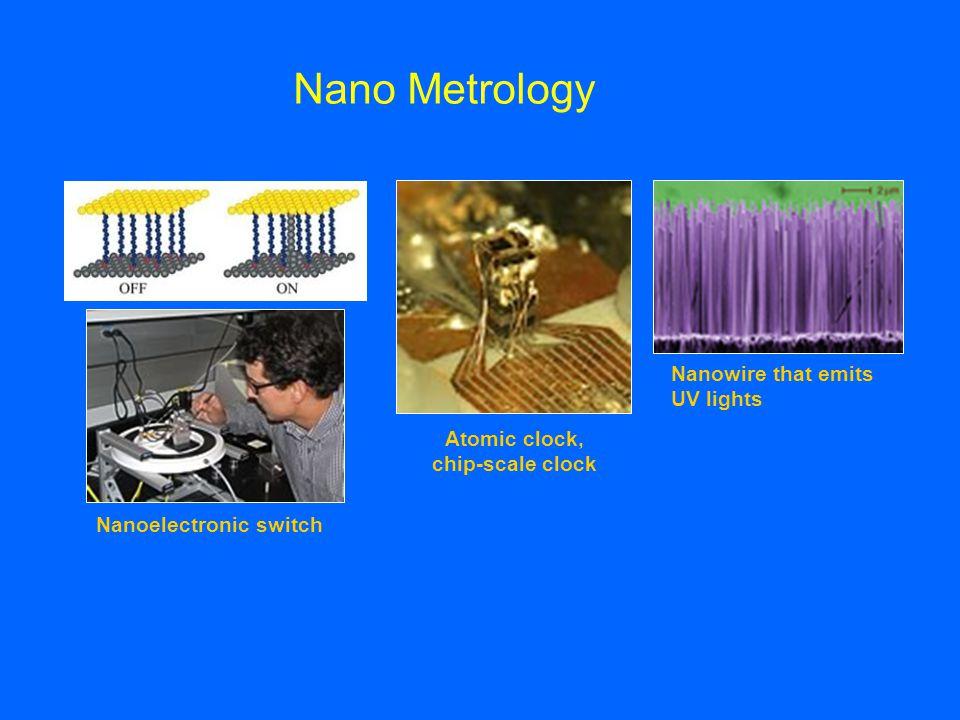 Atomic clock, chip-scale clock Nanoelectronic switch Nanowire that emits UV lights Nano Metrology