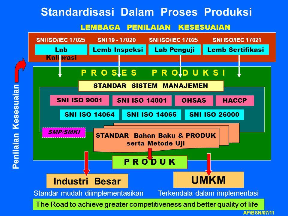 Standardisasi Dalam Proses Produksi SNI ISO 9001 SNI ISO 14001OHSAS SNI ISO 14064SNI ISO 14065SNI ISO 26000 STANDAR SISTEM MANAJEMEN Lab Kalibrasi Lem