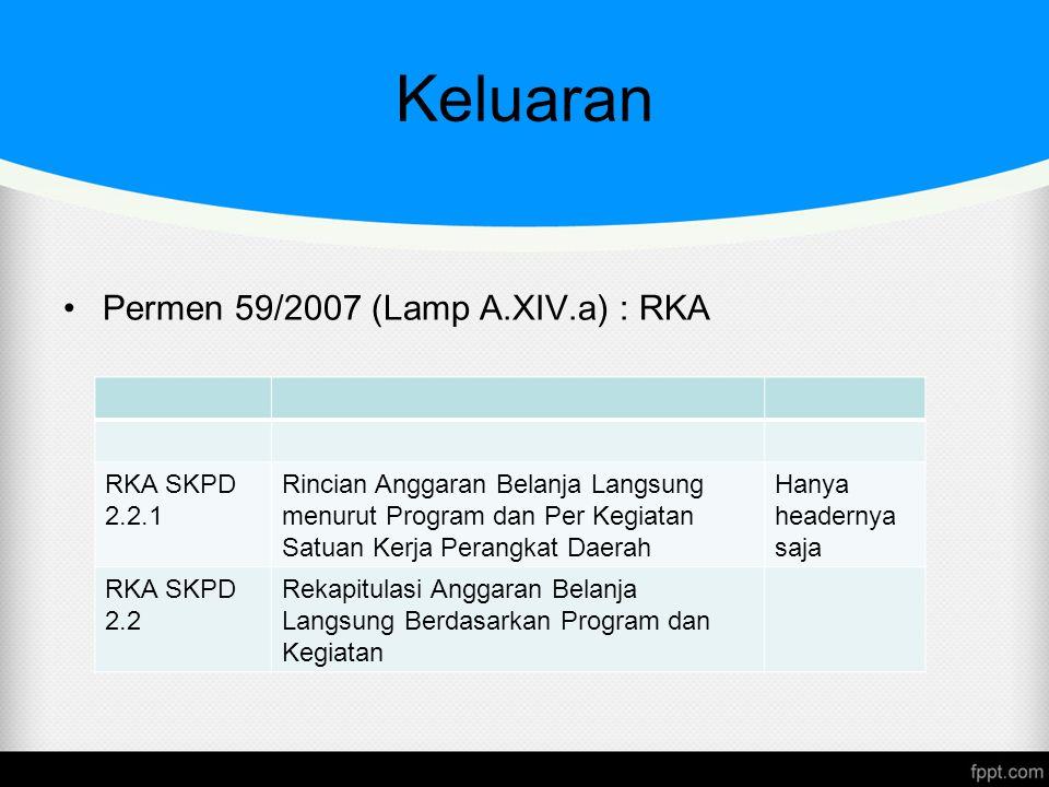 Keluaran Permen 59/2007 (Lamp A.XIV.a) : RKA RKA SKPD 2.2.1 Rincian Anggaran Belanja Langsung menurut Program dan Per Kegiatan Satuan Kerja Perangkat