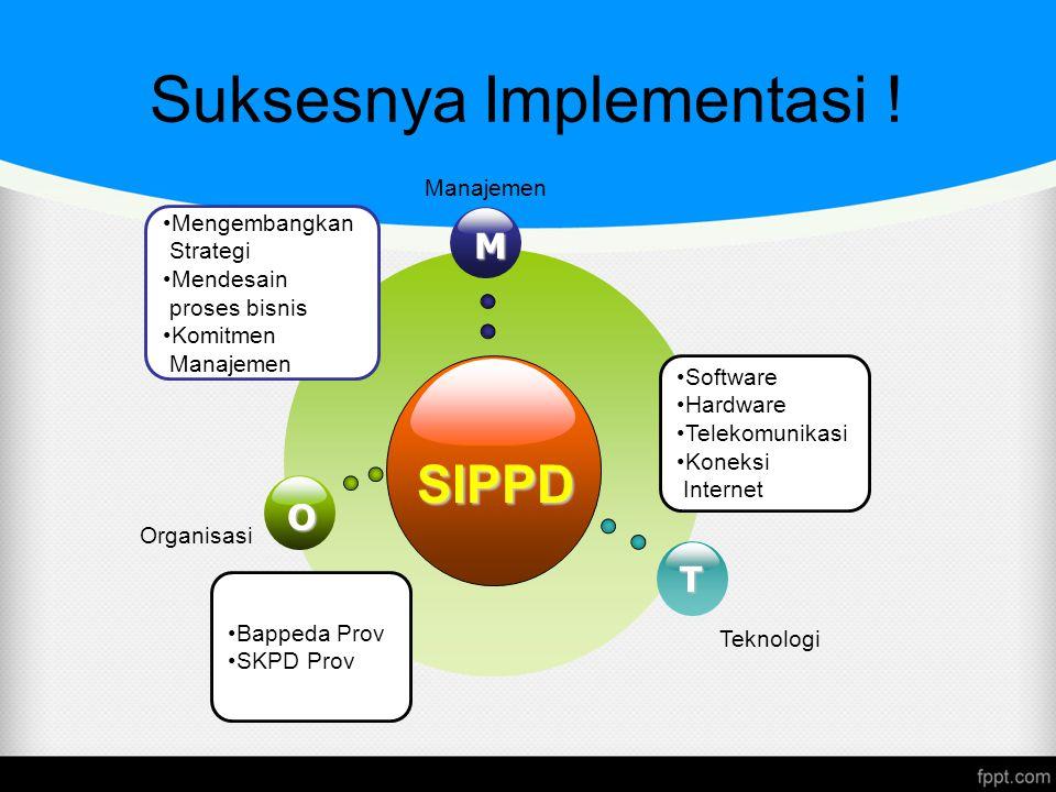 Suksesnya Implementasi ! SIPPD M O T Manajemen Organisasi Teknologi Mengembangkan Strategi Mendesain proses bisnis Komitmen Manajemen Bappeda Prov SKP
